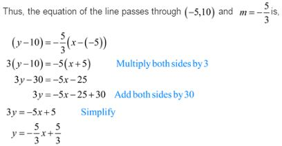 Stewart-Calculus-7e-Solutions-Chapter-1.1-Functions-and-Limits-52E-3