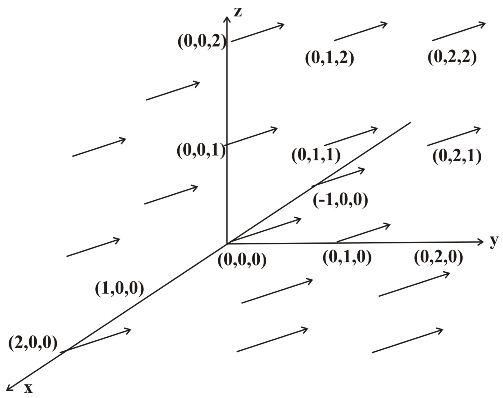 Stewart-Calculus-7e-Solutions-Chapter-16.1-Vector-Calculus-10E-2