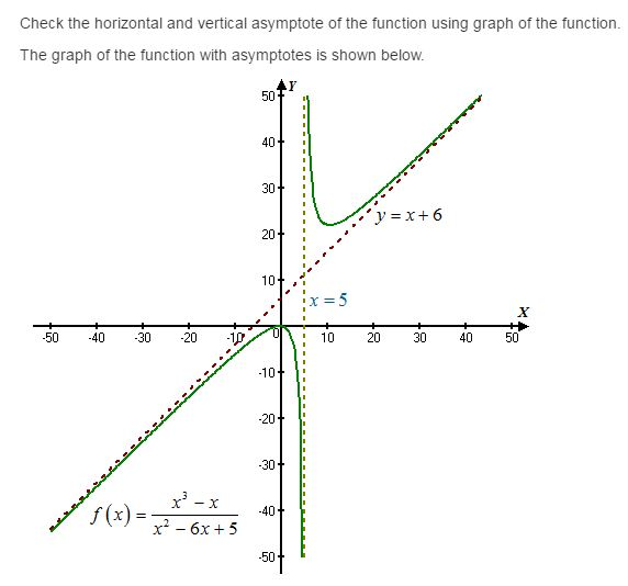 stewart-calculus-7e-solutions-Chapter-3.4-Applications-of-Differentiation-37E-4