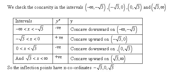 stewart-calculus-7e-solutions-Chapter-3.4-Applications-of-Differentiation-47E-5
