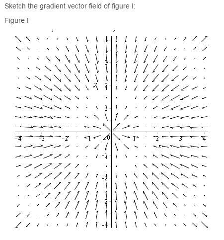 Stewart-Calculus-7e-Solutions-Chapter-16.1-Vector-Calculus-31E-1