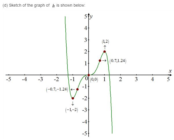 stewart-calculus-7e-solutions-Chapter-3.3-Applications-of-Differentiation-34E-5