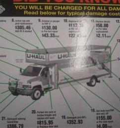 u haul diagram 14 wiring diagram images wiring u haul 7 pin wiring diagram u haul trailer wiring diagram [ 1024 x 768 Pixel ]