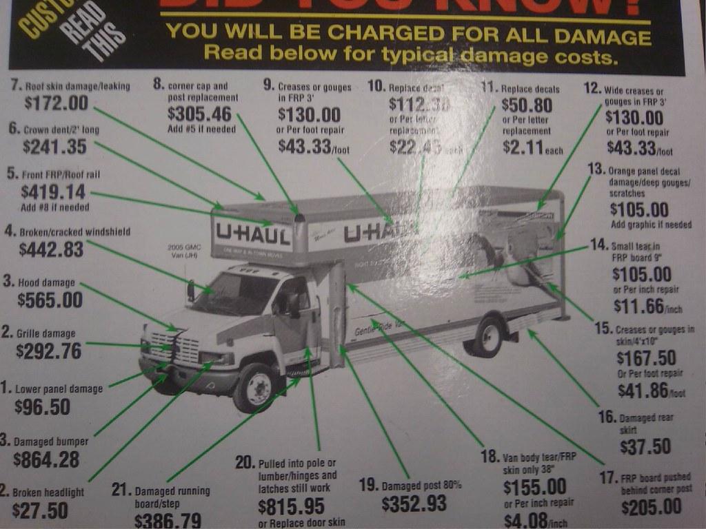 hight resolution of u haul diagram 14 wiring diagram images wiring u haul 7 pin wiring diagram u haul trailer wiring diagram