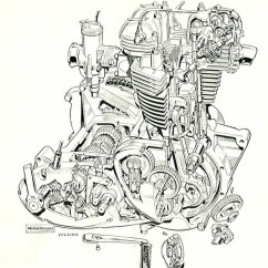 Wiring Diagram For Motorcycle Minecraft Sphere Triumph 650 Cutaway | From Hot Rod Magaz… Flickr