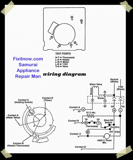 Test points and schematic diagram for a whirlpool-built