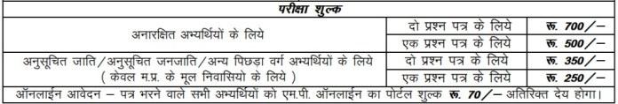 MP Police Vacancy 2016