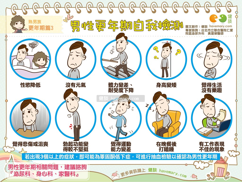 男性更年期自我檢測 | 健談 | 健康遠見 - 對身體好!