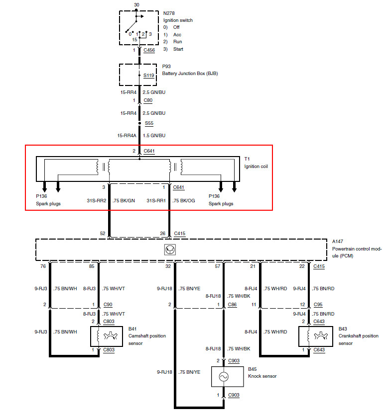 wiring harness design job in uk