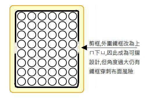 床墊可折設計說明2