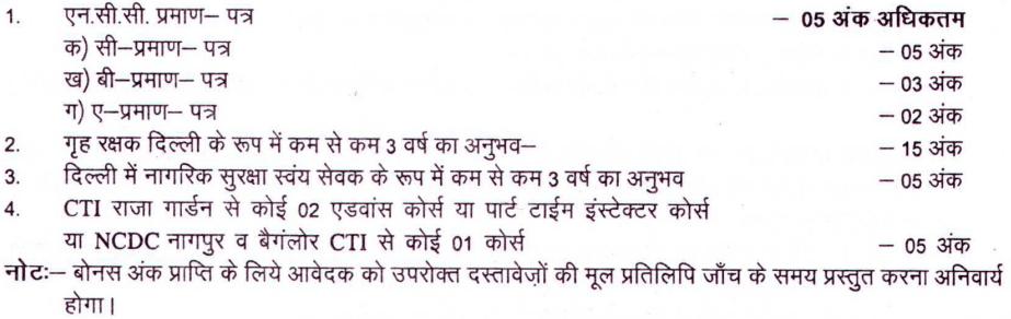Delhi Home Guard Recruitment