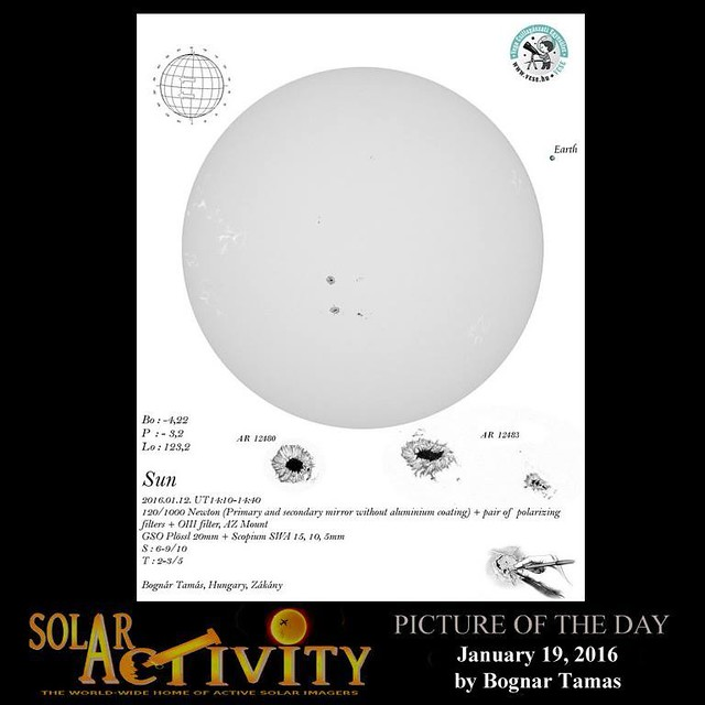 SOLARACTIVITY PICTURE OF THE DAY