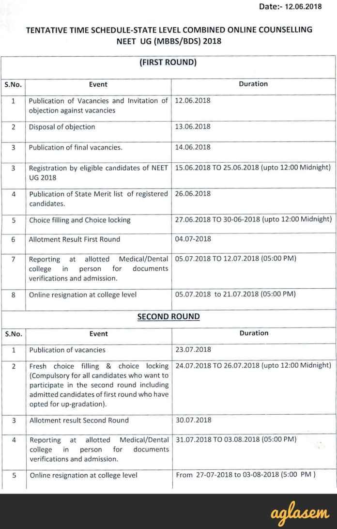 MP NEET 2018 Allotment List   Check MP NEET Seat Allotment