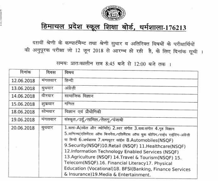 HP Board Compartment 10th Date Sheet 2018