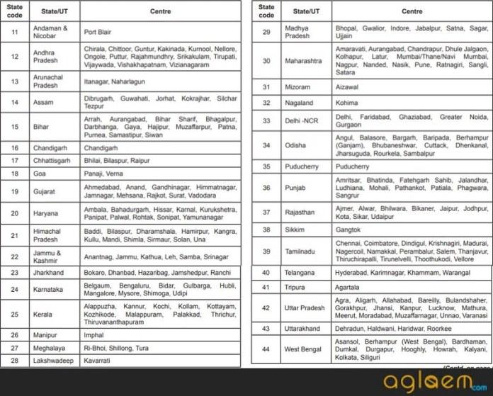 Exam Center List
