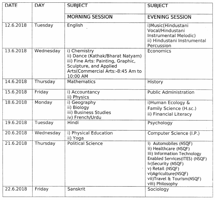 HP Board Compartment 12th Date Sheet 2018