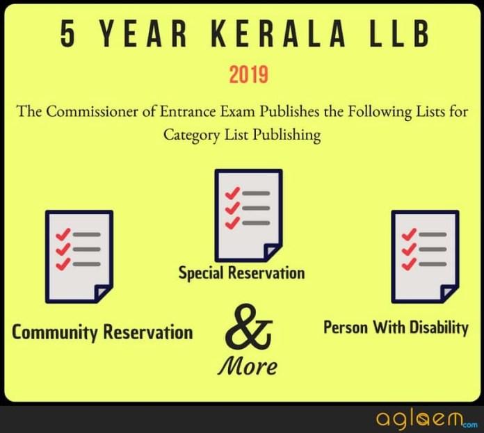 Kerala LLB 5 Year 2019 Result