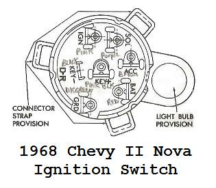 1968 Camaro Ignition Key Switch Wire Diagram Wiring