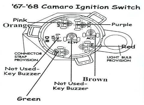 2000 Chevy Camaro Ignition Switch Wiring Diagram • Wiring