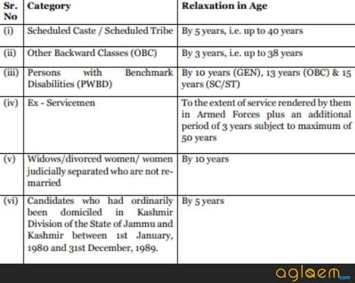 age relaxation nabard 2018 development assistant