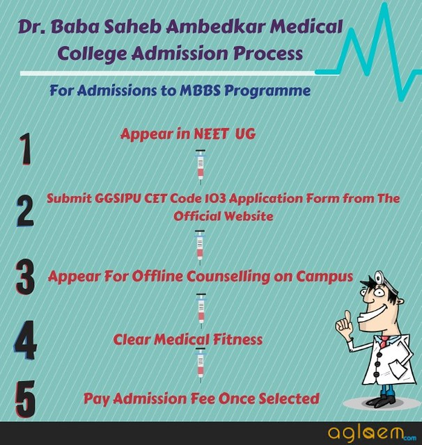 Dr. Baba Saheb Ambedkar Medical College [BSAMCH], New Delhi