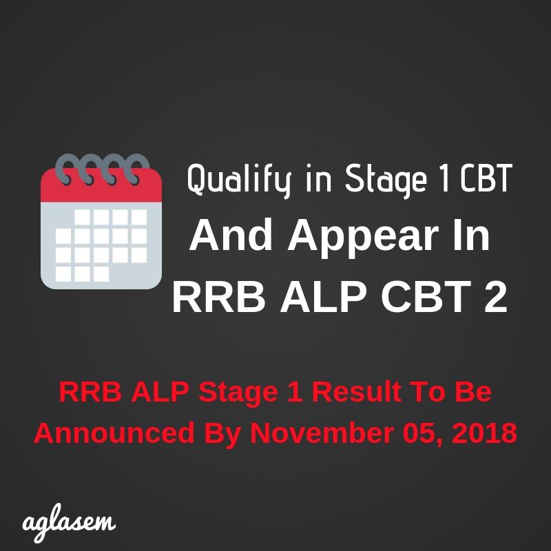 RRB ALP CBT 2