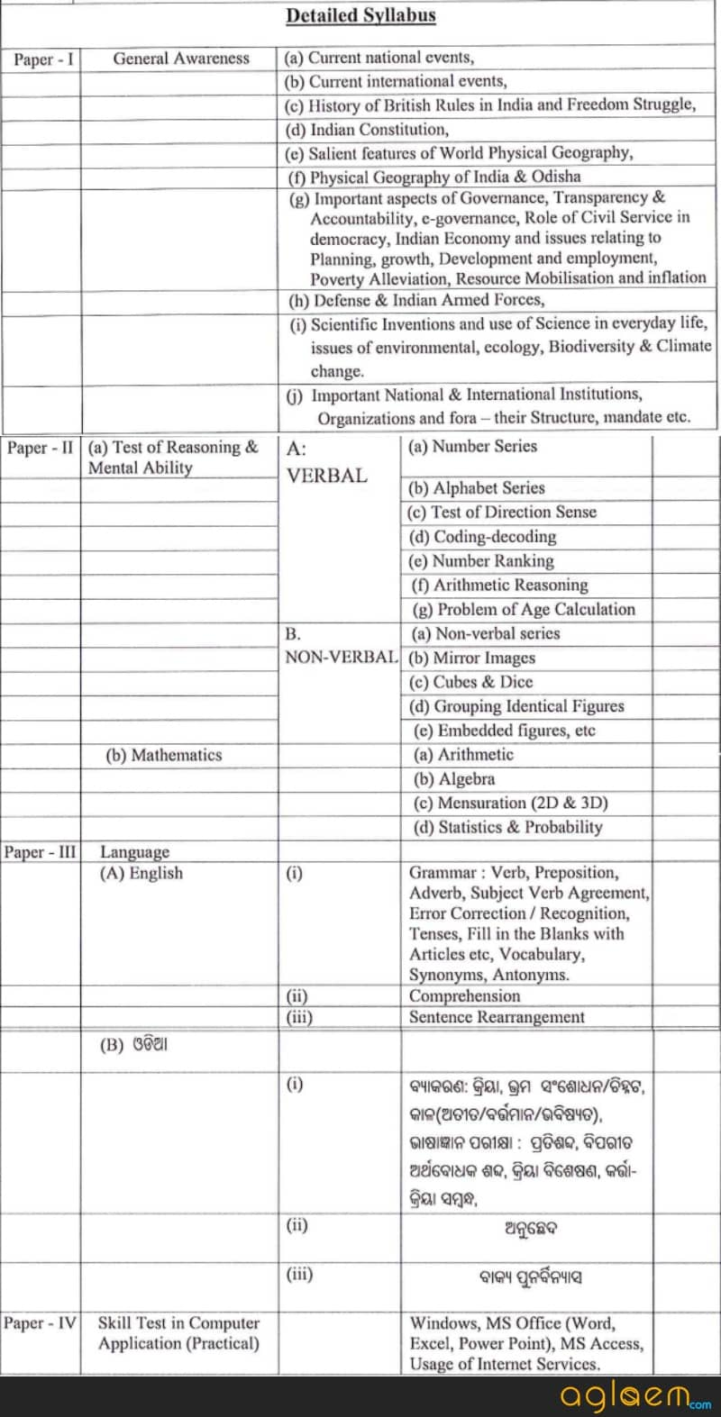 Syllabus of OPSC ASO Recruitmnet exam