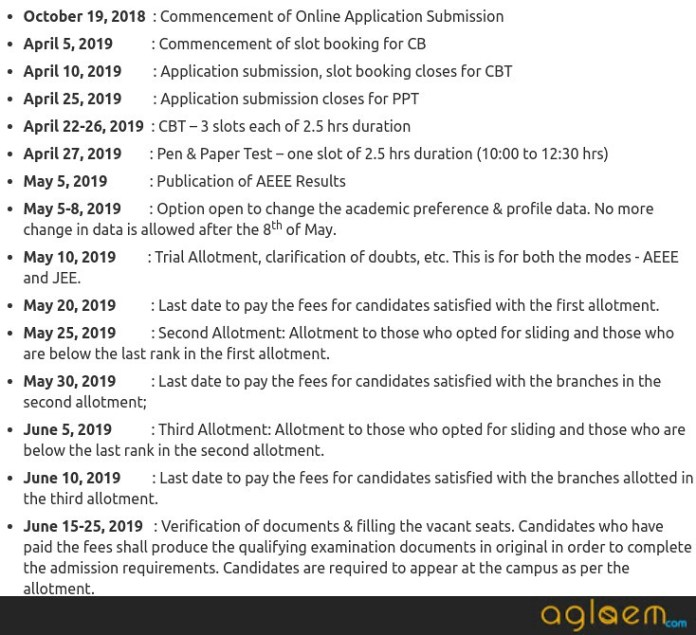 AEEE 2019 Exam dates