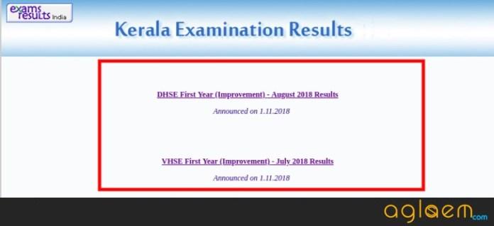 Kerala Plus one result 2018