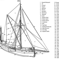 Standing Rigging Diagram Bath Fan Light Wiring Thames Barge Nonstandard 23 Flickr By