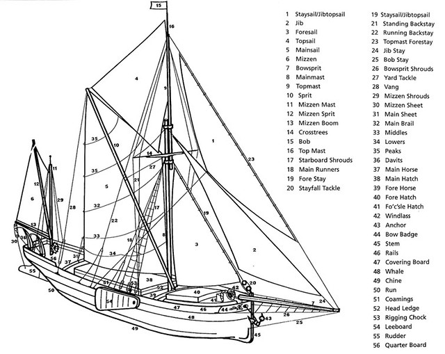 standing rigging diagram parallel wiring speakers thames barge nonstandard 23 flickr by
