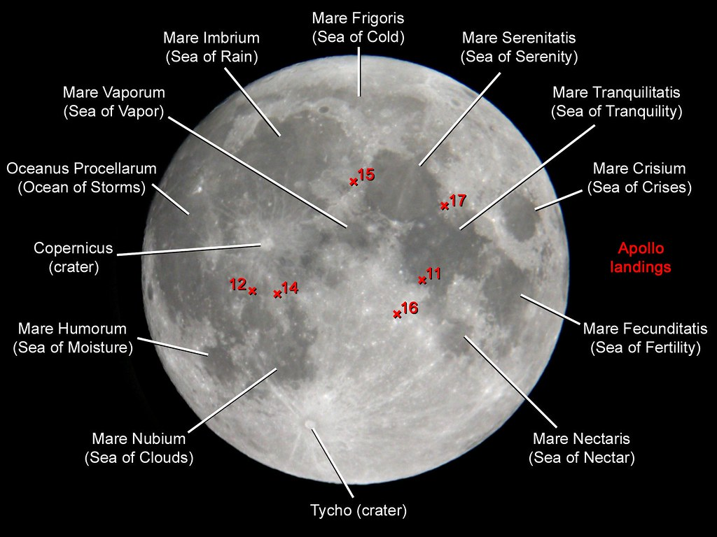 Moon Surface Features Diagram
