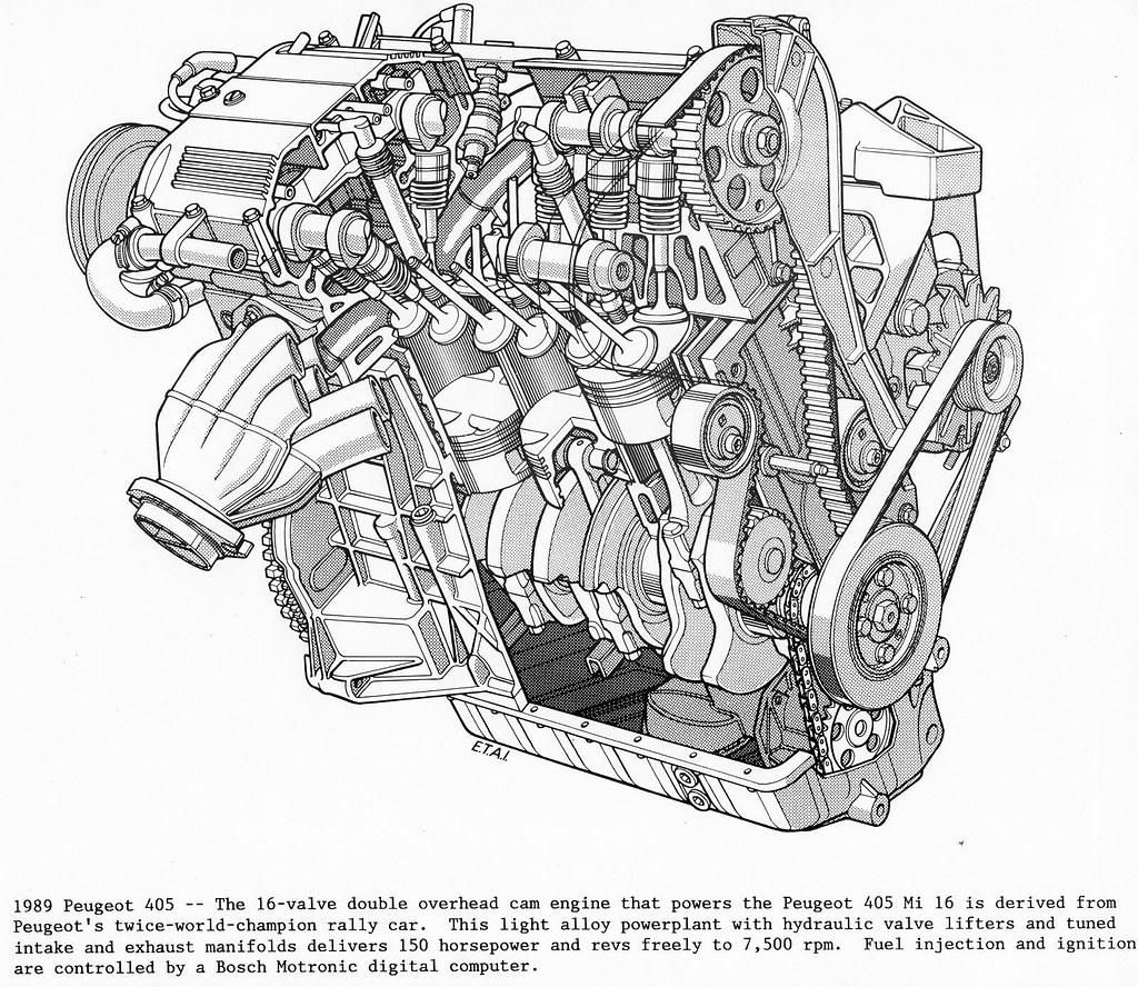 Peugeot 405 Engine