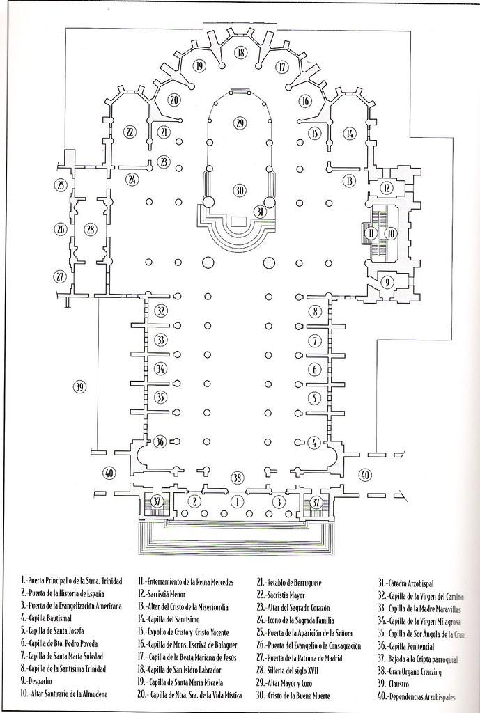 Madrid  Catedral de la Almudena  Planta de la iglesia