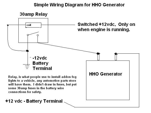 HHO Wiring Diagram for Automobile | This diagram, shows how … | Flickr