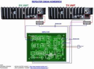 DIAGRAM2 | Wiring GM300 Repeater | Jack Lesmana | Flickr
