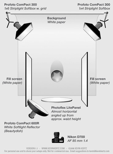 Basic Portrait Lighting Setup