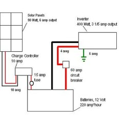 Diy Solar Panel System Wiring Diagram Transducer Electric Schematic - Off Grid | Electrica… Flickr