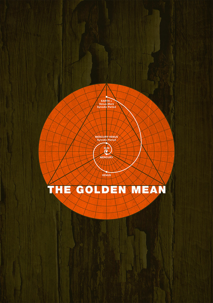 The Golden Mean  The Golden Mean was used in the design of  Flickr