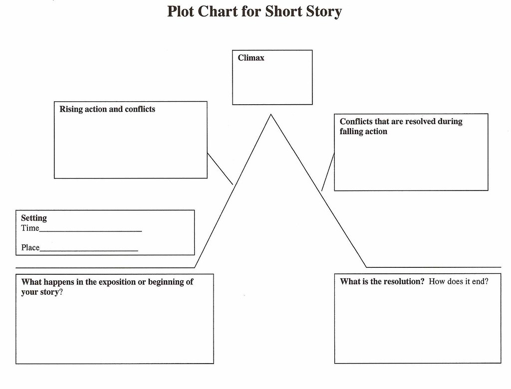 short story plot diagram terms block of hydro power plant chart for a ehow how 4422978