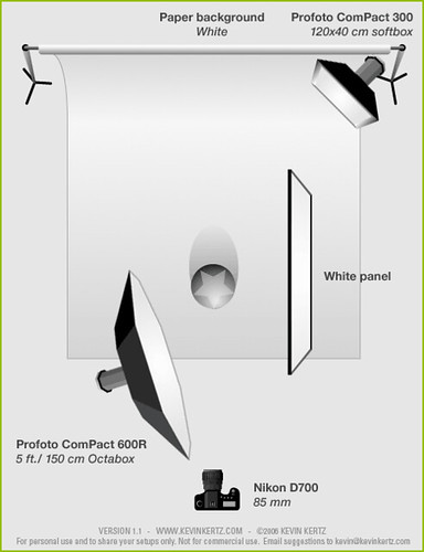 studio lighting diagram 1974 vw engine setup - soft portraits | portrait session with two … flickr