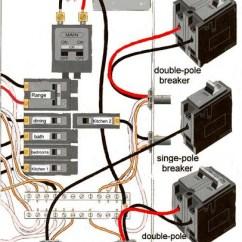 Wiring Diagram For Dryer Plug Magnetic Door Lock Circuit House | Breaker Panel Www.make-my-own… Sujahi112 Flickr