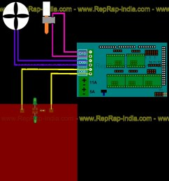 wiring ramps electronics for reprap prusa i3 3d printer [ 900 x 1024 Pixel ]