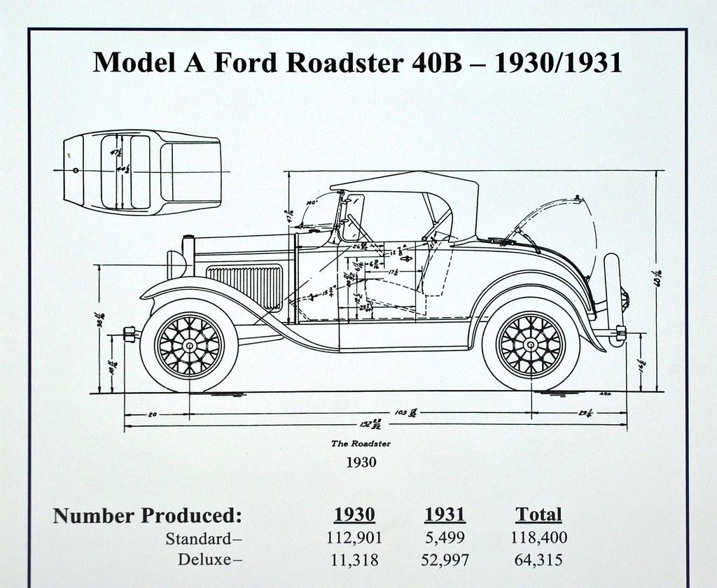 Model A Roadster Blueprint