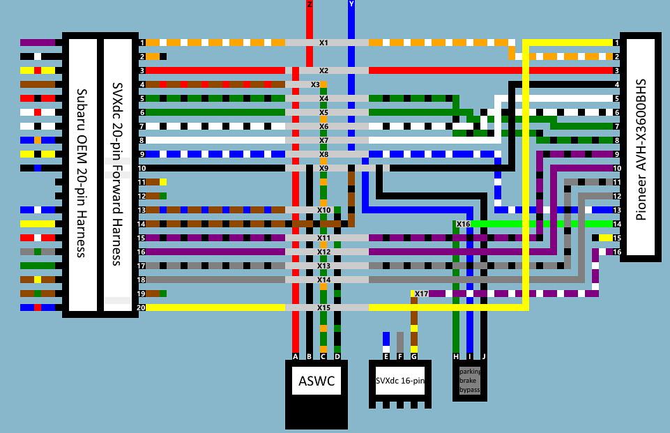 pioneer wiring harness color codeultimatemakeupguide