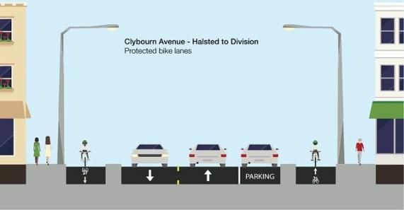 clybourn-protected-bike-lane