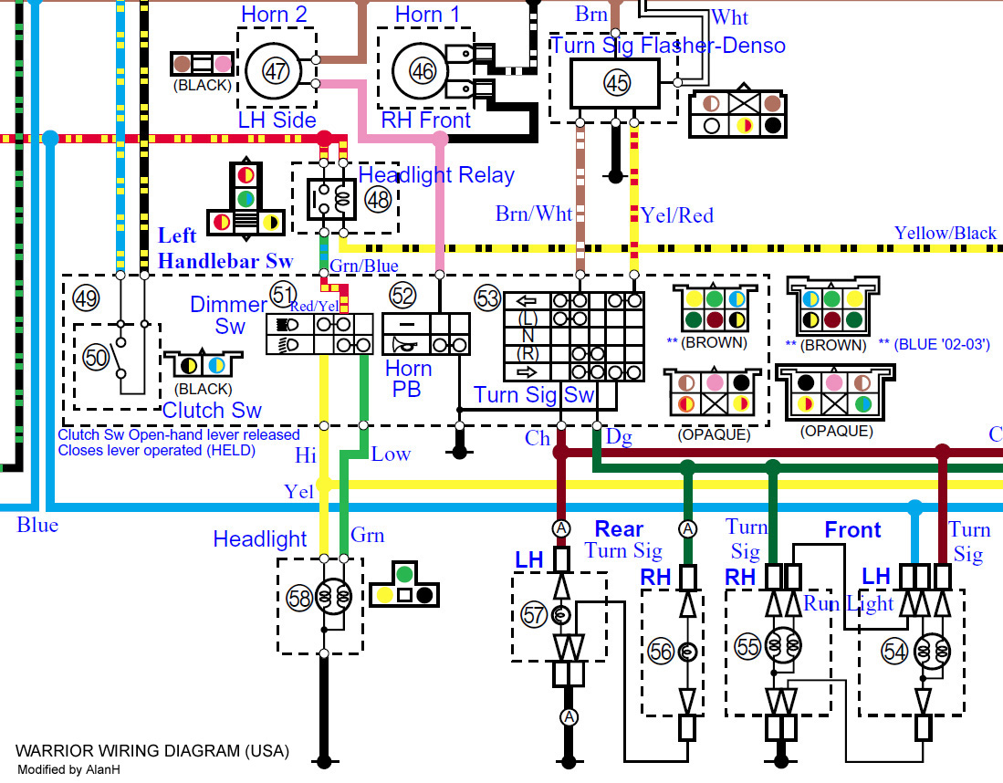 yamaha warrior wiring diagram fog light with relay xv1700 ejec ortholinc de rh 4 malibustixx