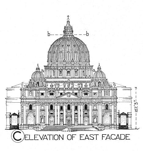 Peter O'Toole, Facade, Saint Peter, Basilica, Baroque