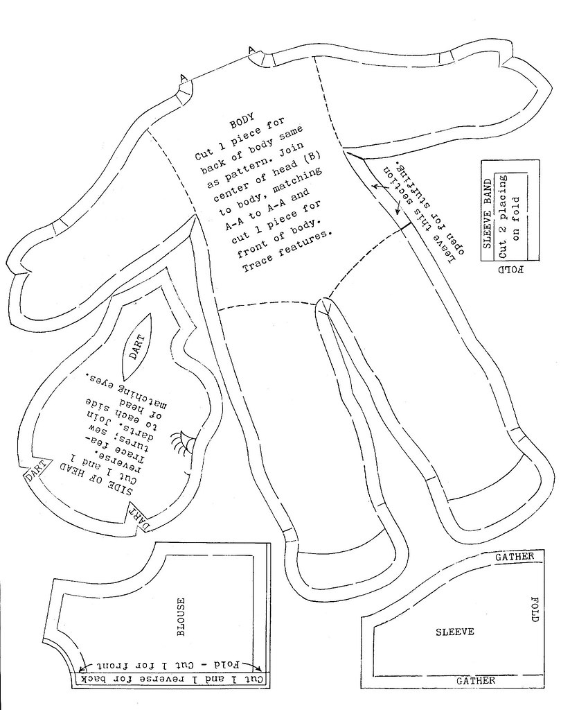 1968 Chevy C10 Wiring Diagram Http Wwwtruckforumorg Forums Chevy