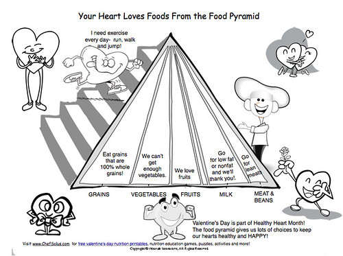 Kids' Valentine food pyramid heart healthy printable for